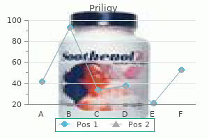 purchase 30mg priligy with amex