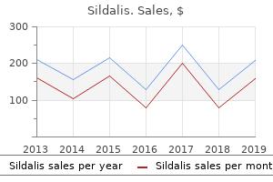 purchase cheap sildalis online