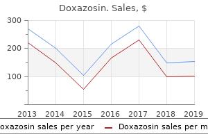 quality 1mg doxazosin