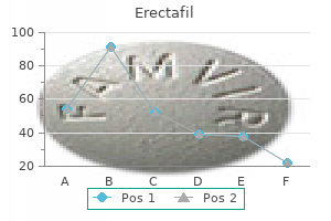 order erectafil 20mg with amex