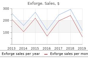 buy exforge online