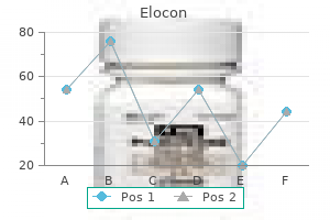 buy generic elocon line
