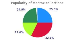 purchase genuine mentax online
