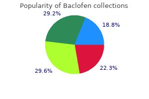 generic baclofen 10 mg free shipping