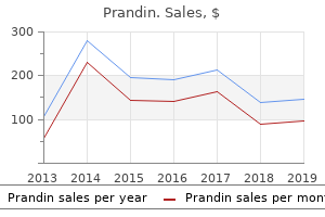 purchase prandin with mastercard