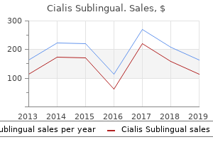 purchase cheap cialis sublingual on line