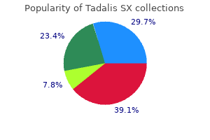 buy discount tadalis sx 20mg