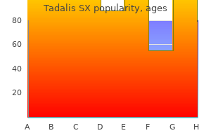 purchase 20mg tadalis sx with visa