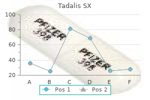 order tadalis sx 20 mg overnight delivery