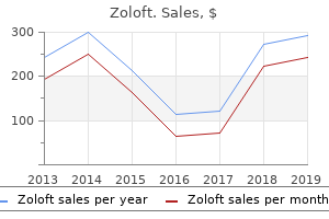 purchase zoloft without a prescription