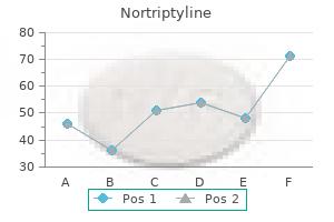 order generic nortriptyline pills