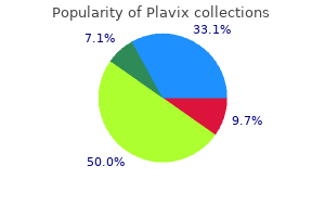 purchase plavix online from canada